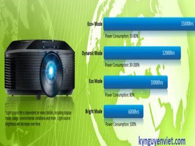 Máy chiếu Optoma SA500 Cũ