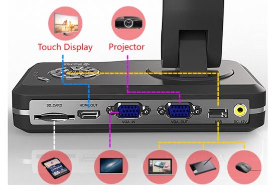 Máy chiếu vật thể V800